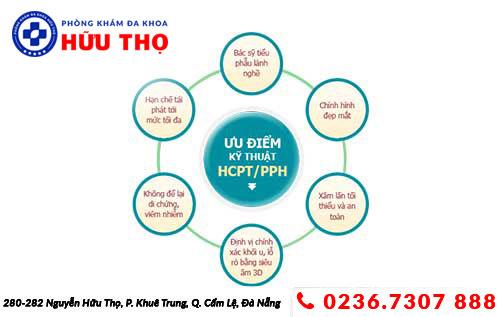 phuong phap ho tro dieu tri ro hau mon 2